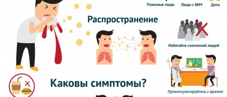 Группы риска по заражению туберкулёзом