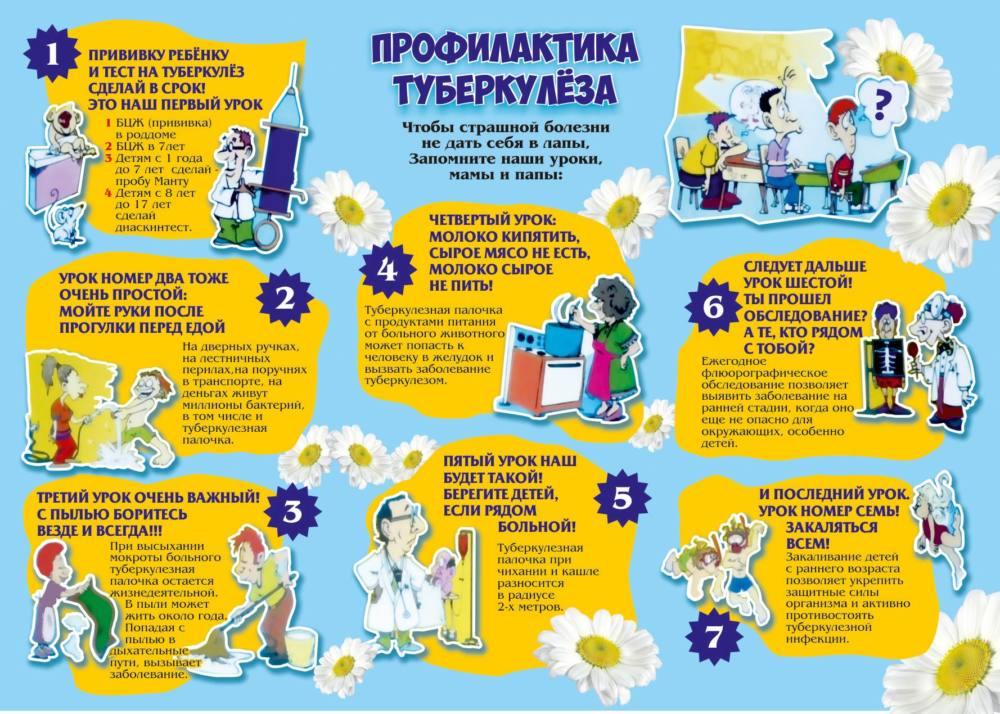 Памятка для родителей по профилактике ТУБЕРКУЛЕЗА